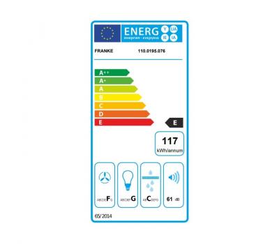 Okap przyścienny FRANKE Country Londra FCL 602 LED klasa energetyczna