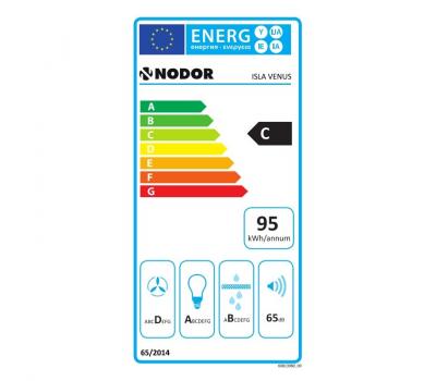Okap wyspowy NODOR Isla Venus klasa energetyczna